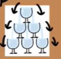 シャンパンタワーの法則のはじまりは自分